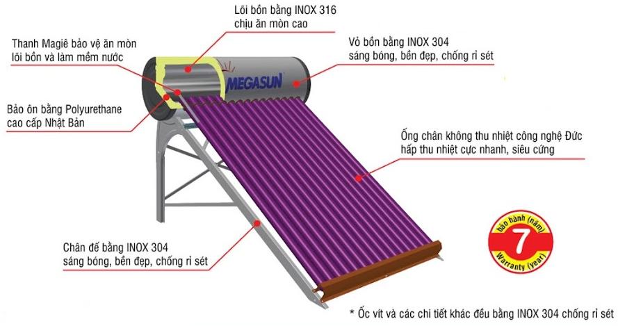 Máy nước nóng NL mặt trời Megasun KAS-SUPER 240L